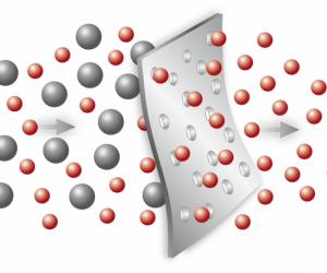 membrane filtration process